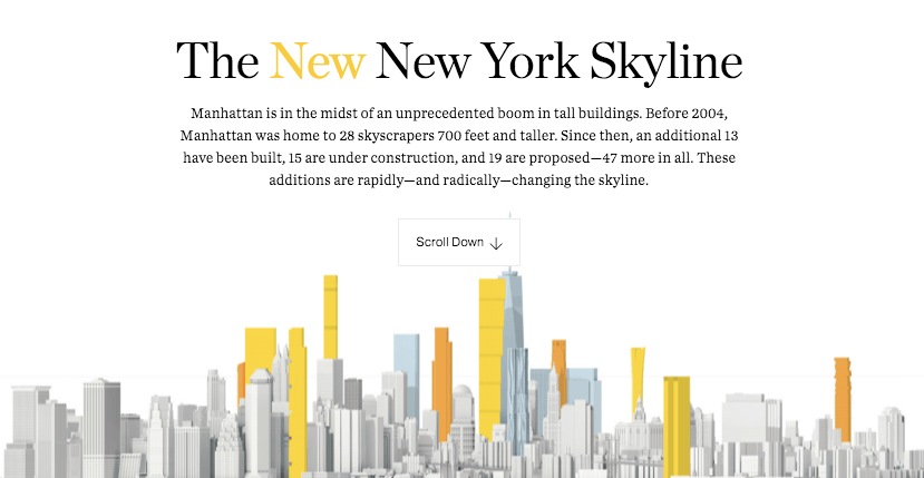 New NY Skyline Map