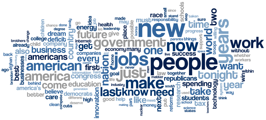 A word cloud of President Obama's 2011 State of the Union Address gives greater prominence to words that appear more frequently. January 26, 2011. Credit: Whitehouse.gov