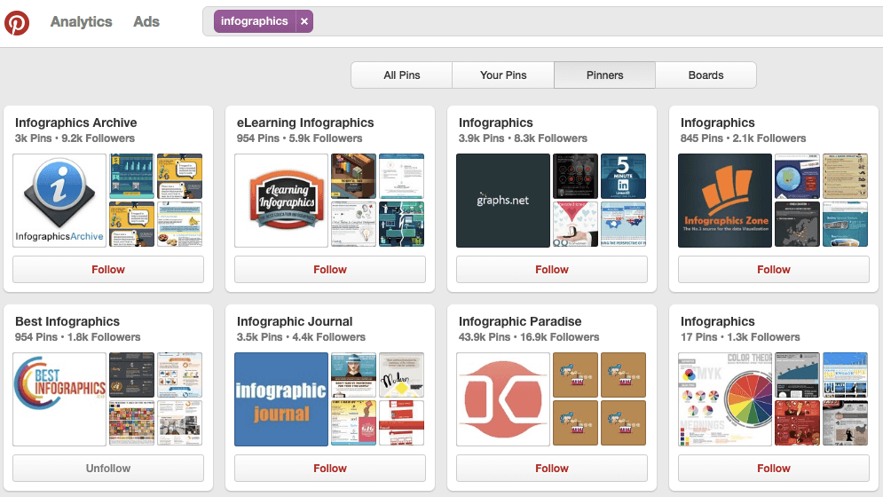 Discover, Pin, and Share Amazing Infographics on Pinterest - Infogram