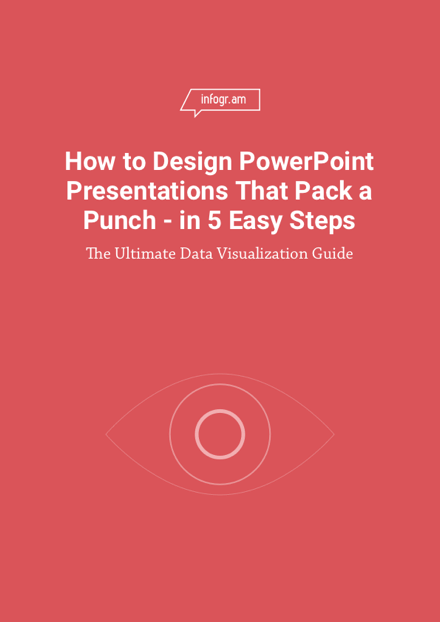 Design PowerPoint Presentations That Pack a Punch – in 5 Easy Steps