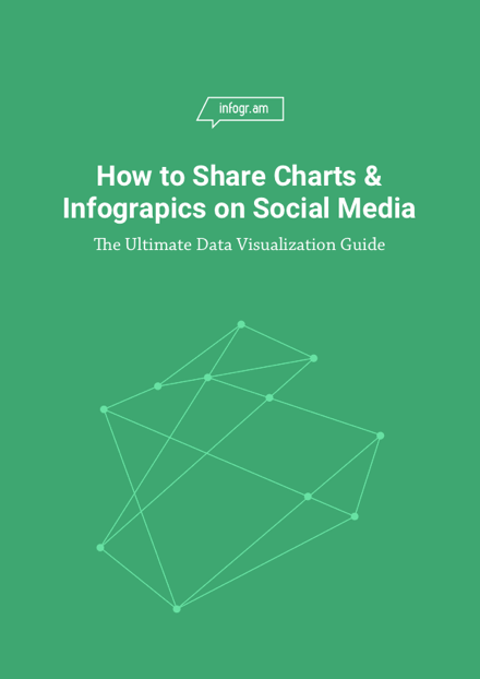 How To Share Charts & Infographics On Social Media