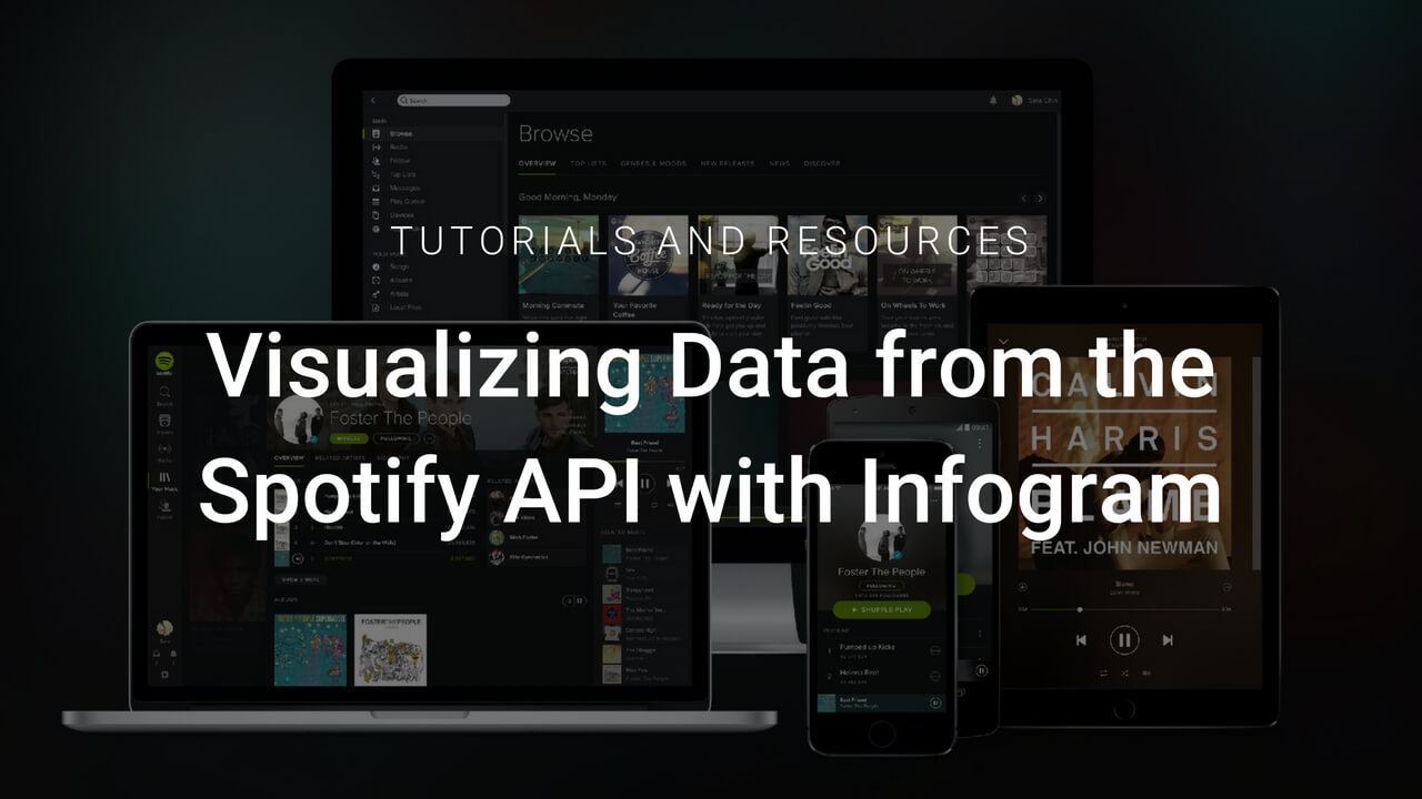 Visualizing Data from the Spotify API with Infogram - Infogram