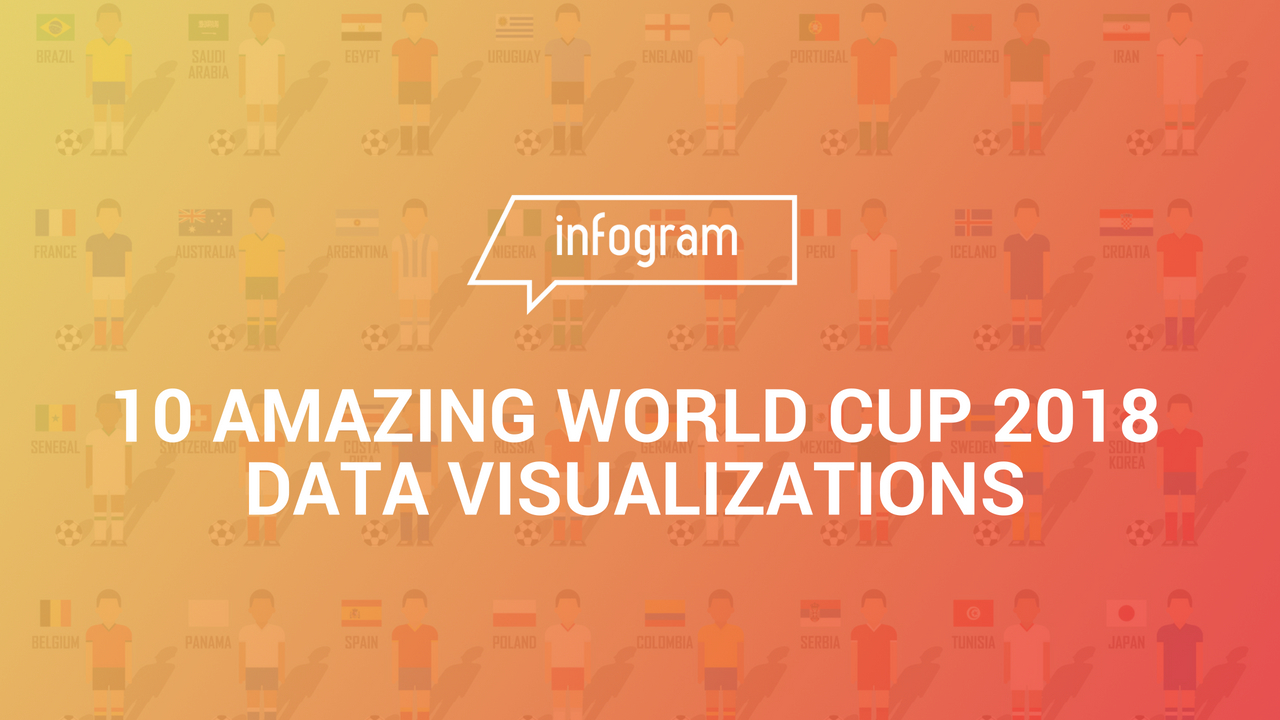10 Amazing World Cup 2018 Data Visualizations - Infogram