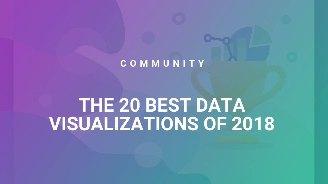 The 20 Best Data Visualizations of 2018 - Infogram