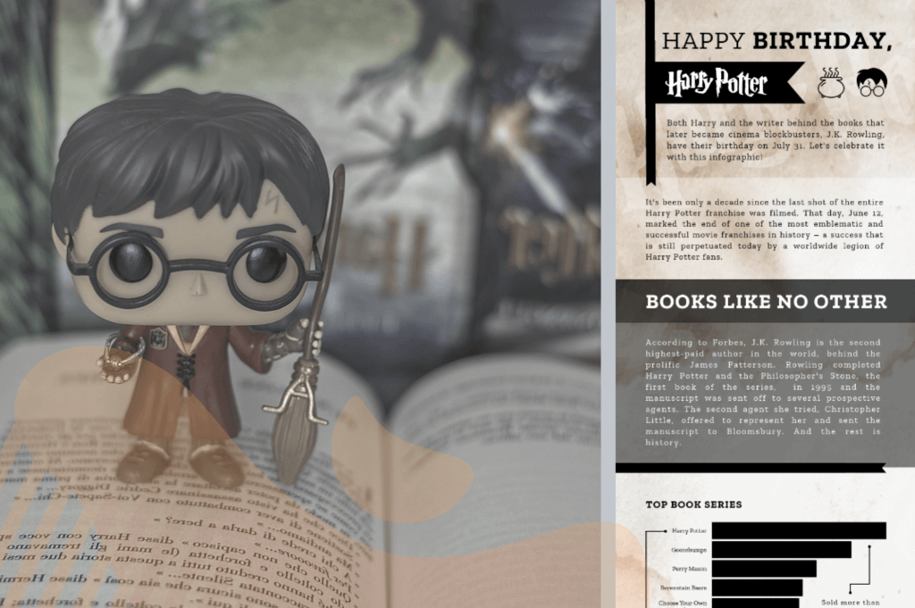 Infographic: Happy 40th birthday, Harry Potter!