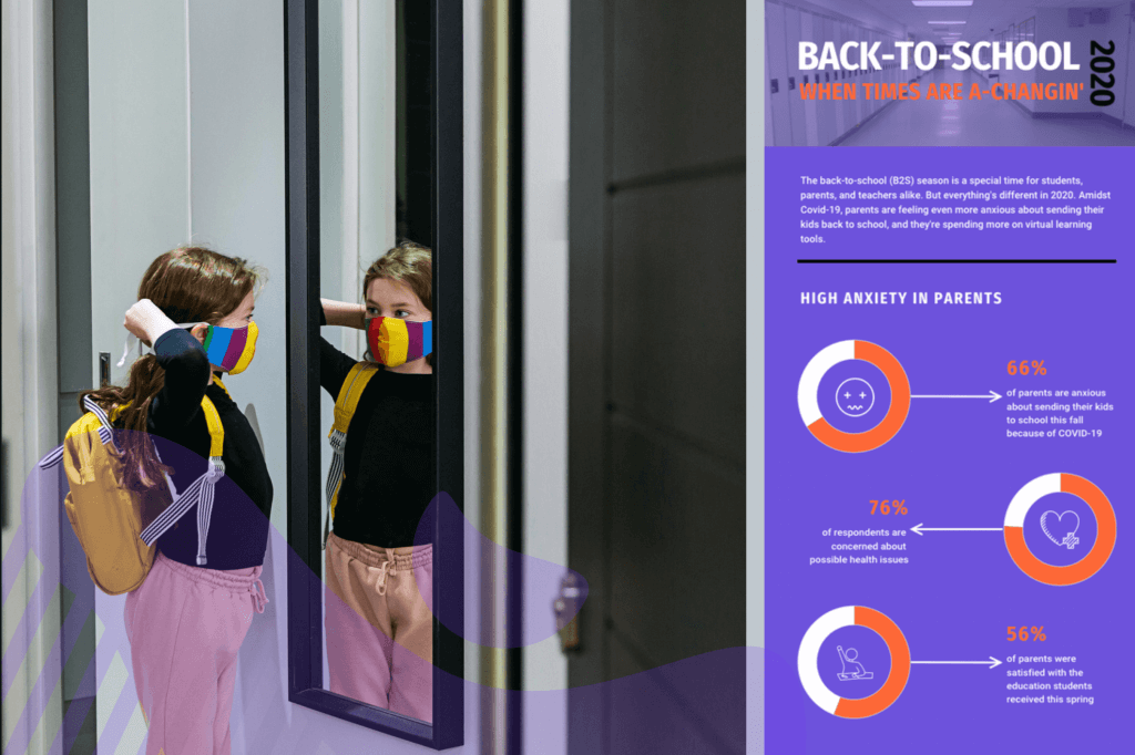 Infographic: Back to school in 2020 (when times are a-changin')