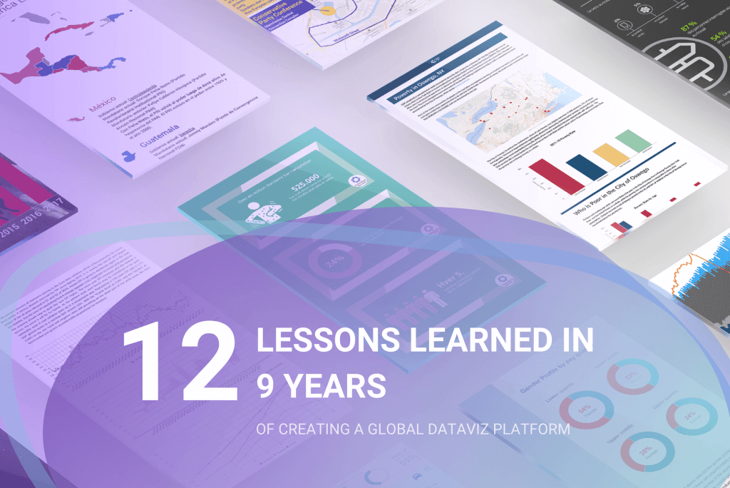 12 lessons learned in 9 years of creating a global dataviz platform